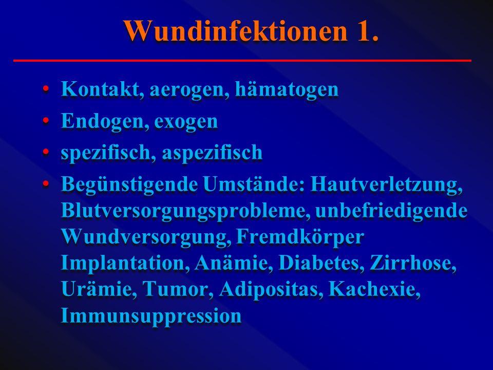 Wundinfektionen 1. Kontakt, aerogen, hämatogen Endogen, exogen