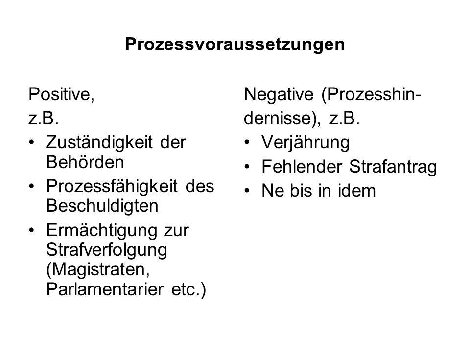 Prozessvoraussetzungen