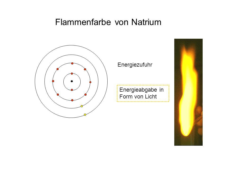 Flammenfarbe von Natrium