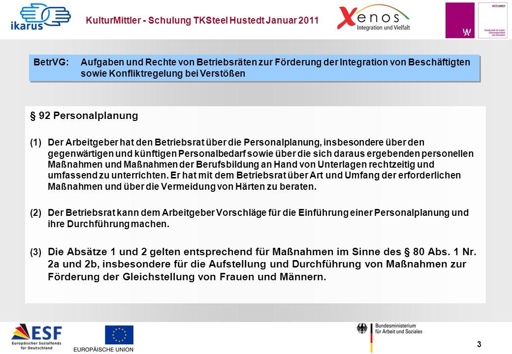 BetrVG: Aufgaben und Rechte von Betriebsräten zur Förderung der Integration von Beschäftigten sowie Konfliktregelung bei Verstößen