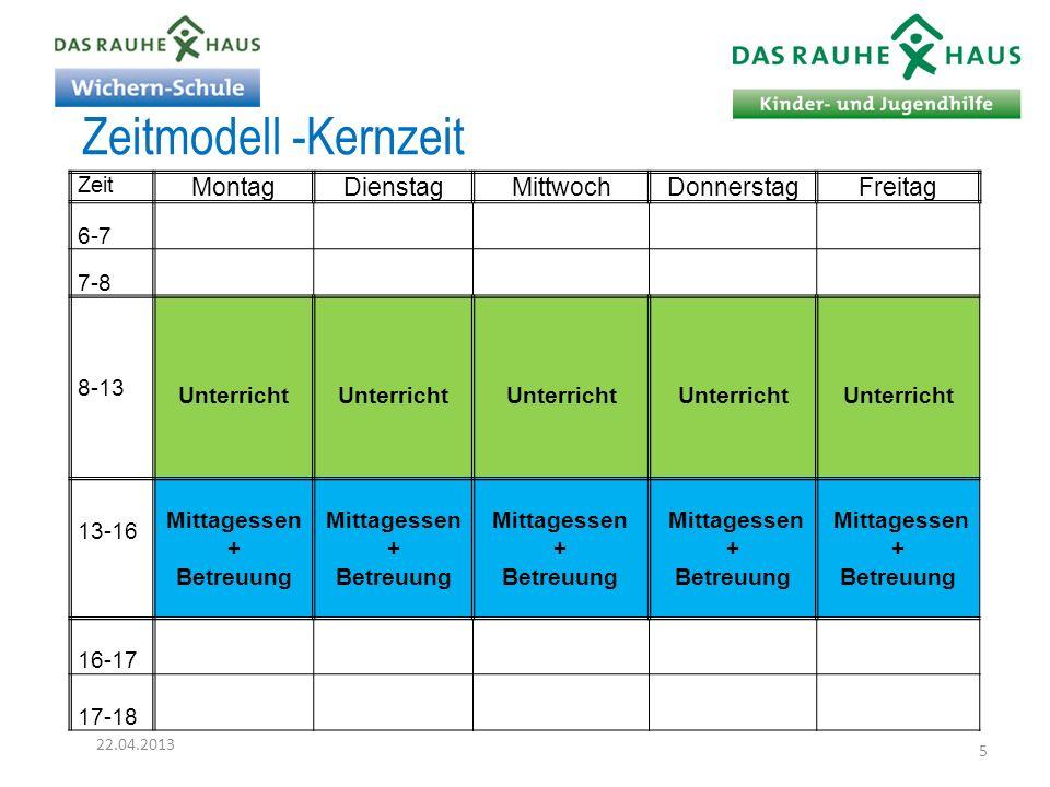 Zeitmodell -Kernzeit Montag Dienstag Mittwoch Donnerstag Freitag 6-7