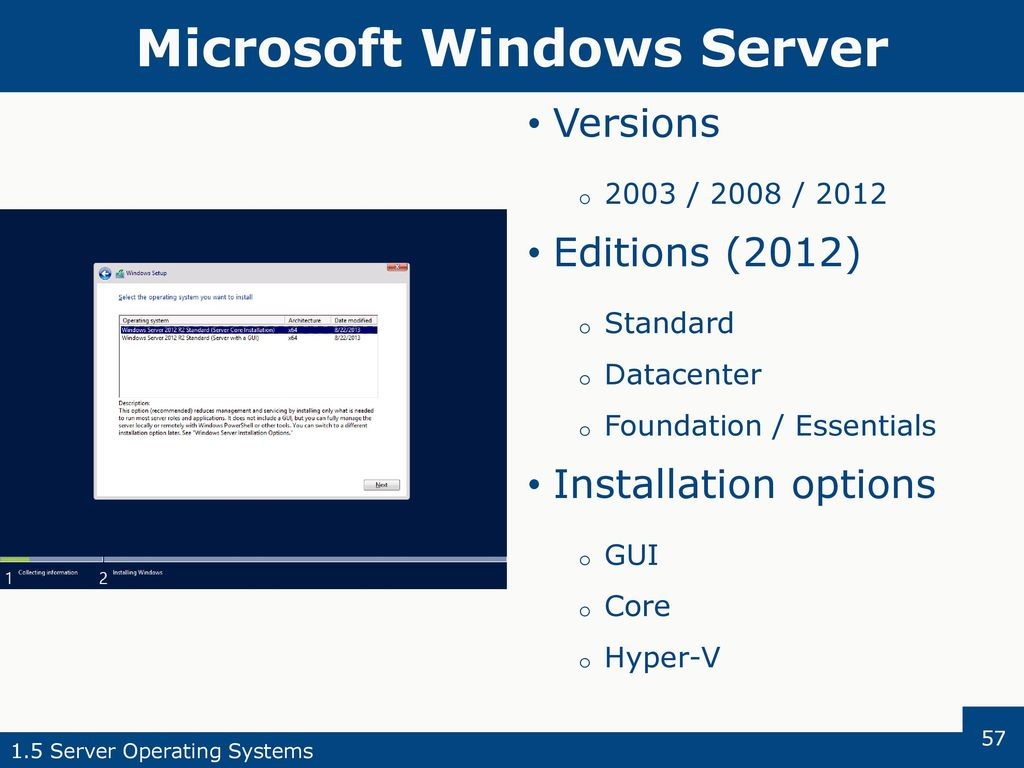 Comptia server certification exam sk0 004 ppt download microsoft windows server xflitez Images