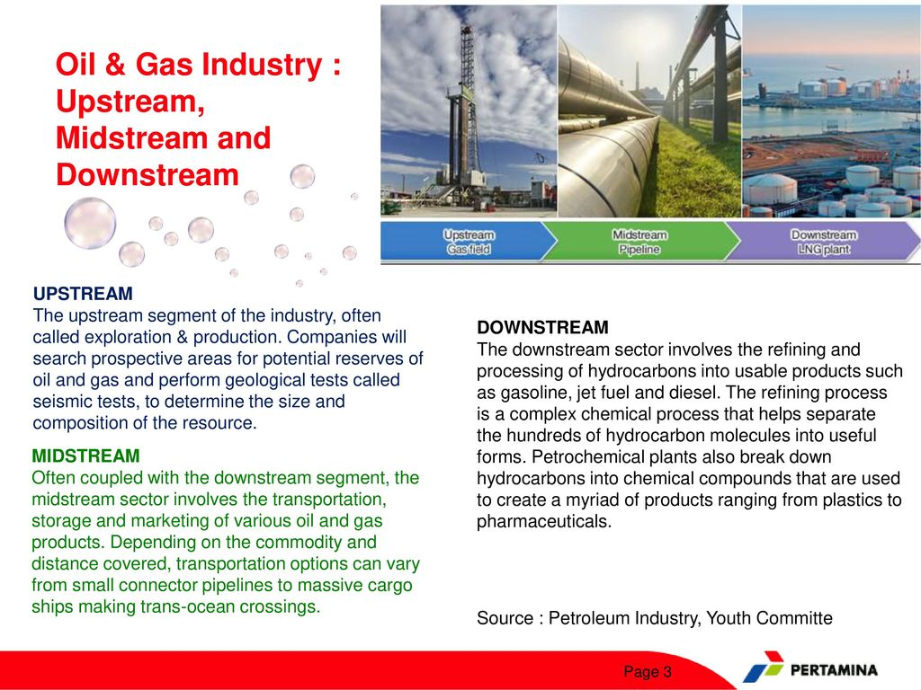 oil and gas industry essay Rivalry being present in any industry is obvious some industries have more than others and for different reasons with over 12,000 different companies in the oil and gas field services industry competition is high and is projected to only continue to increase.