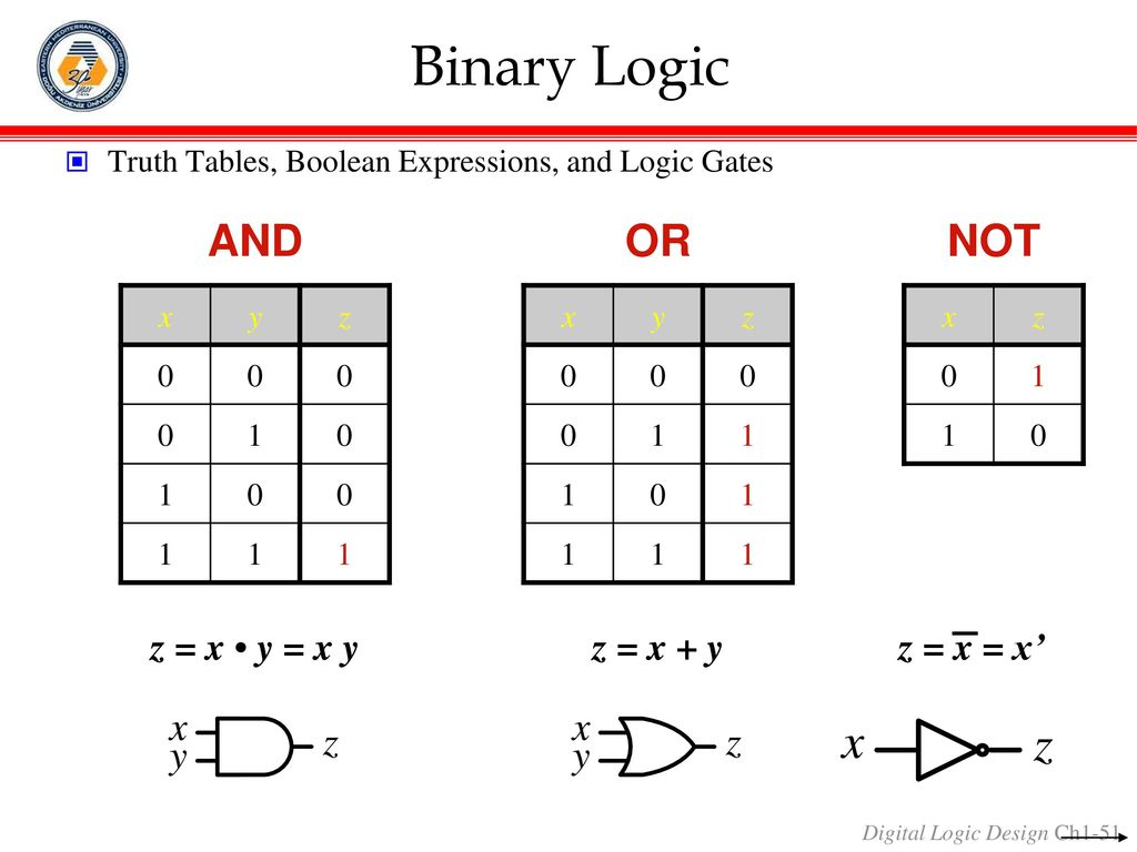 Chapter 1 digital systems and binary numbers ppt download 51 binary buycottarizona
