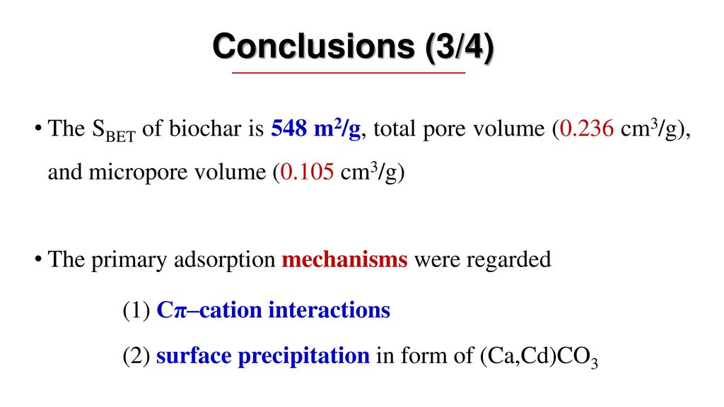 Conclusions (3/4) The SBET of biochar is 548 m2/g, total pore volume (0.236 cm3/g), and micropore volume (0.105 cm3/g)