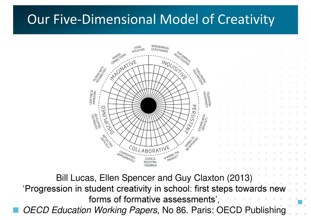 Creative Classroom Idea ~ Critical and creative thinking ppt download