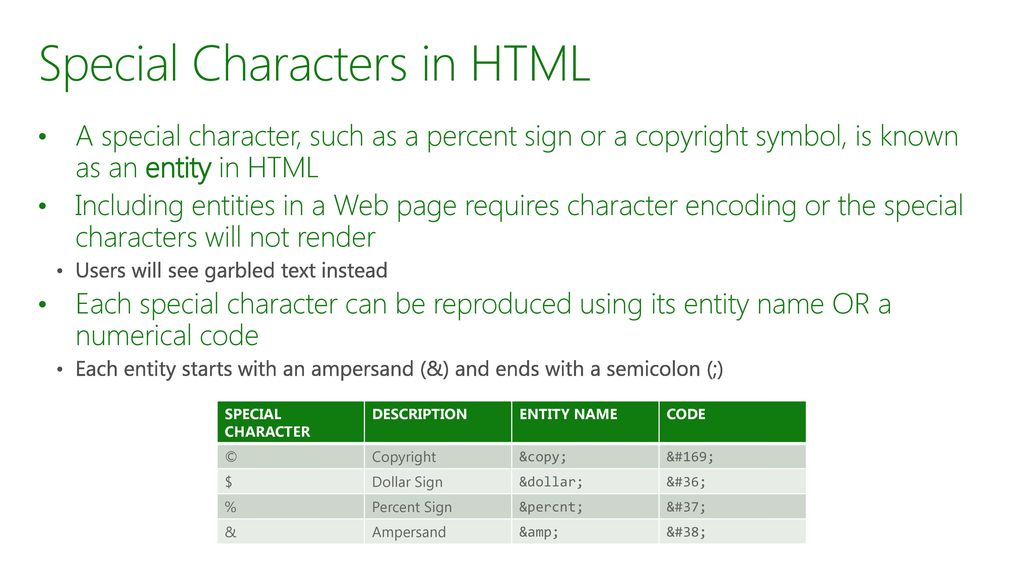 Building The User Interface With Html5 Ppt Download