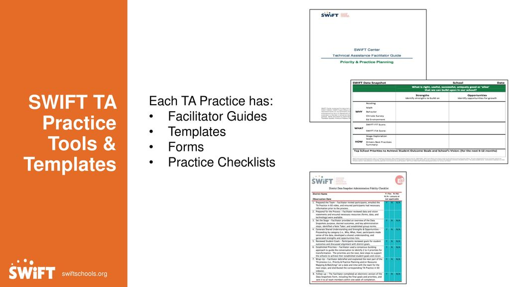SWIFT TA Practice Tools & Templates