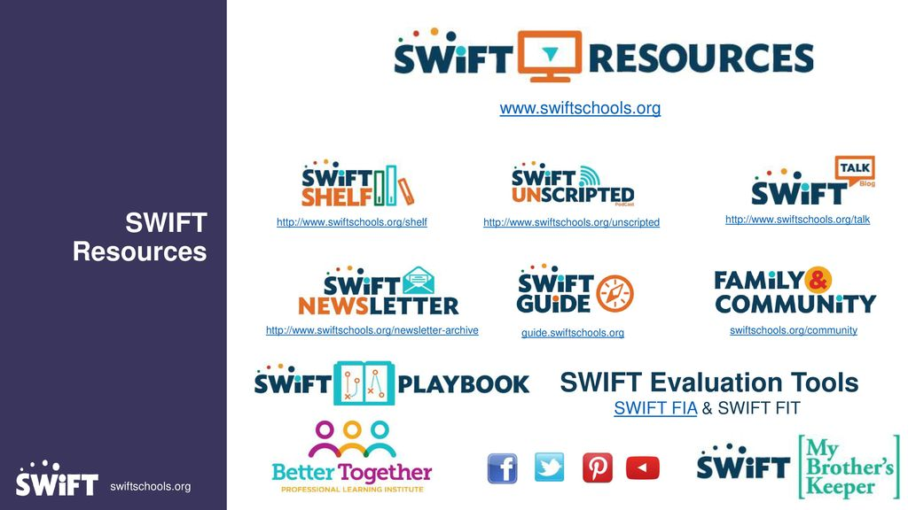 SWIFT Resources   Information in left 1/