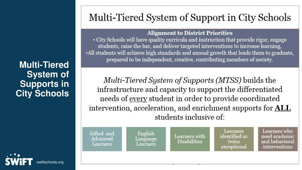 Multi-Tiered System of Supports in City Schools