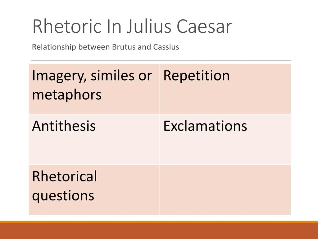 augustus and julius caesars relationship questions