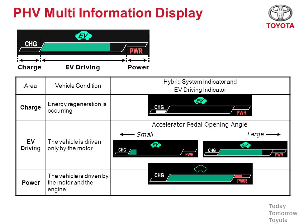 PHV Multi Information Display