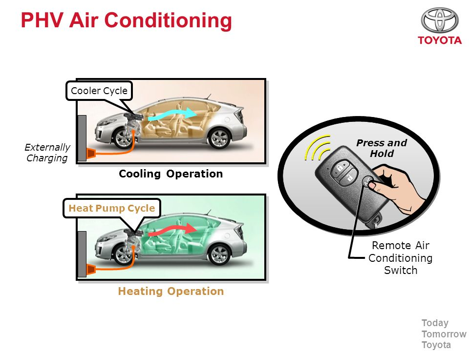 Remote Air Conditioning Switch