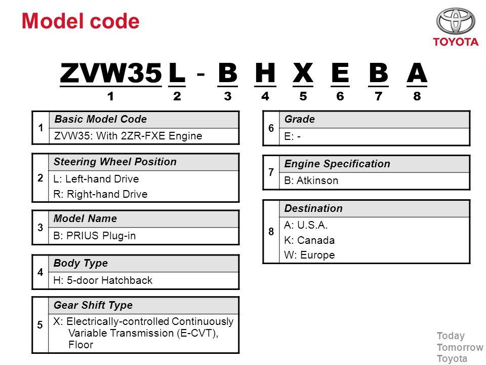 ZVW35 1 L 2 B 3 H 4 X 5 E 6 B 7 A 8 - Model code 1 Basic Model Code