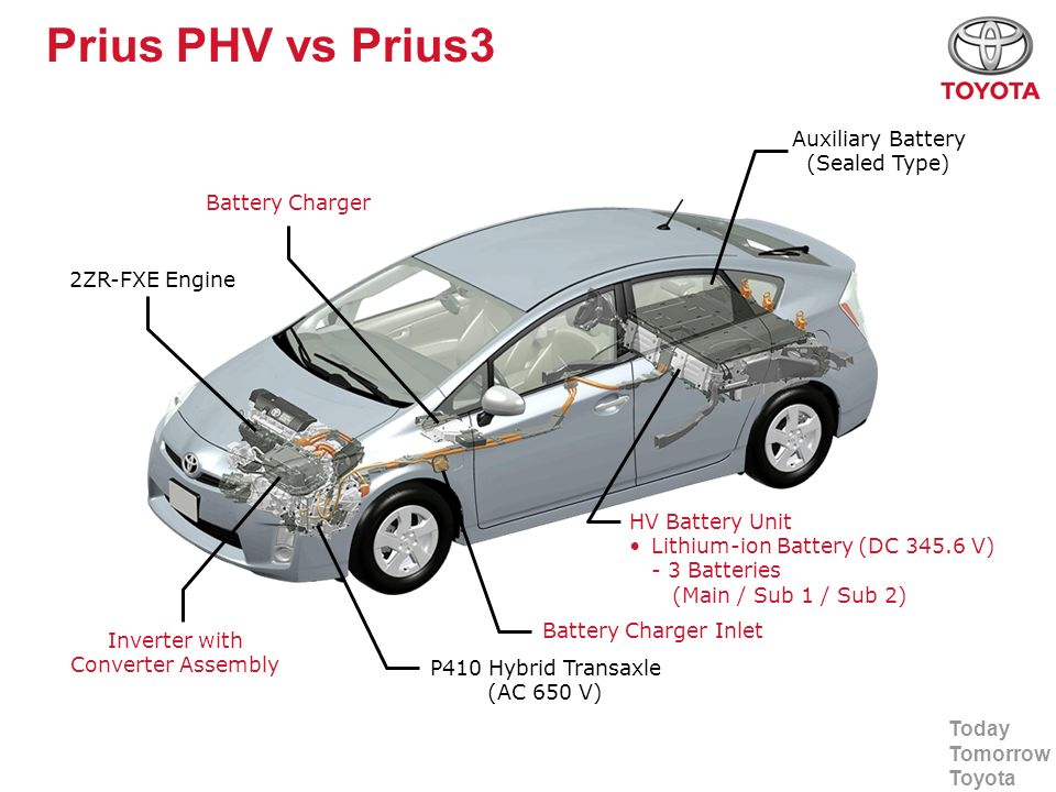 Prius PHV vs Prius3 Auxiliary Battery (Sealed Type) Battery Charger