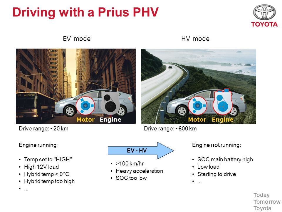 Driving with a Prius PHV