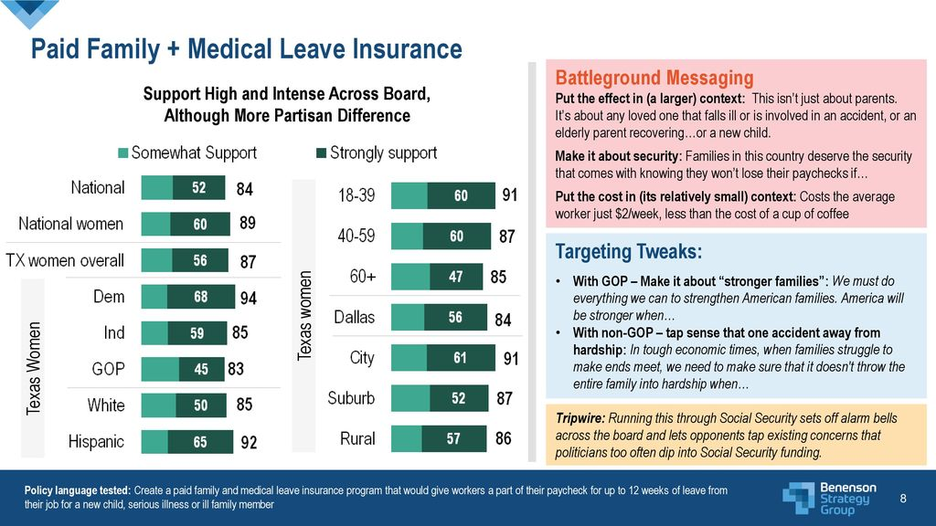 Paid Family + Medical Leave Insurance