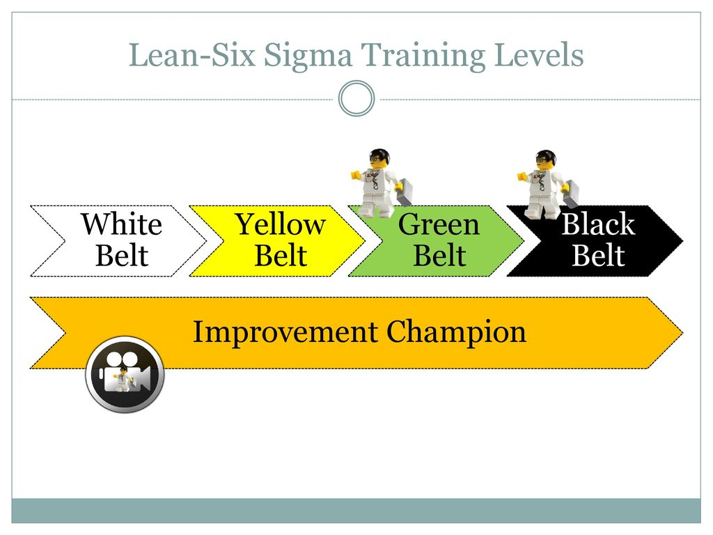 Integrating a lego simulation into a lean six sigma belt training lean six sigma training levels 1betcityfo Images