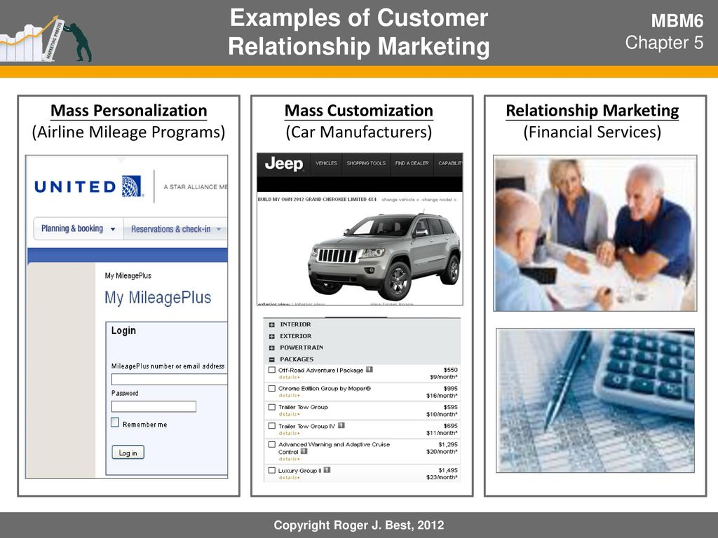 personalization in relationship marketing images