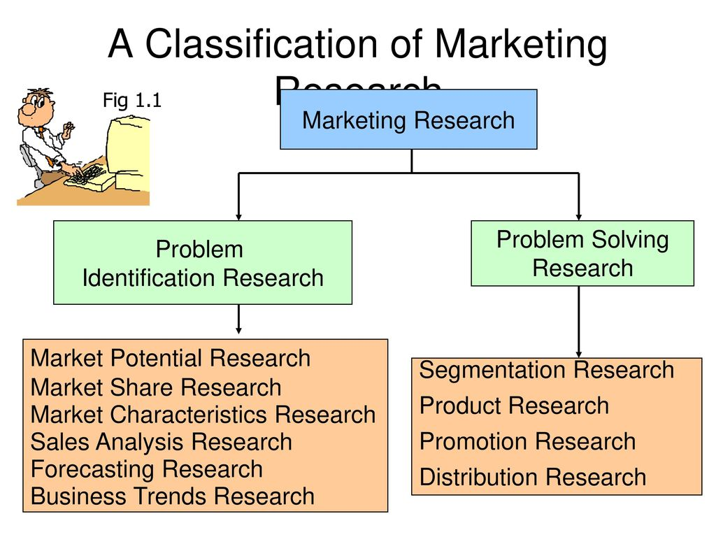marketing research and segmentation problem essay Marketing research and segmentation problem introduction the hospital considered for this research paper is found to be involved with providing an array of medical facilities to the underprivileged as well as to the general people.