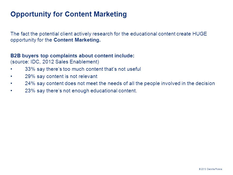 Opportunity for Content Marketing