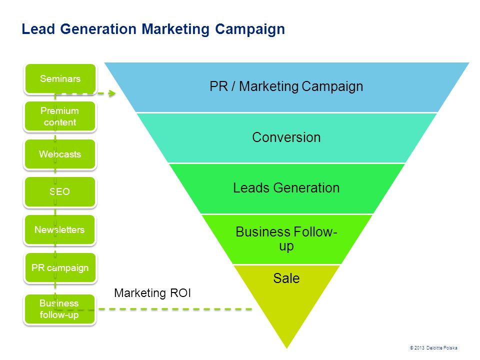 Lead Generation Marketing Campaign