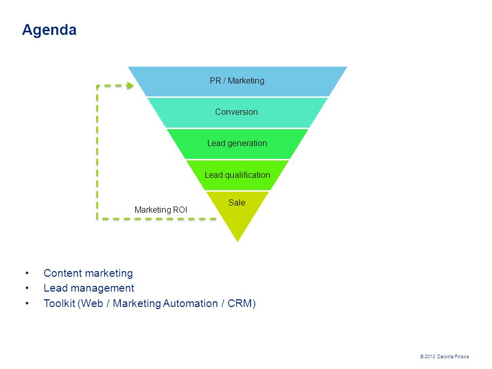 Agenda Content marketing Lead management