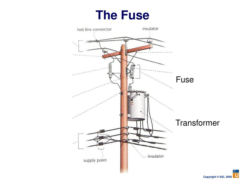 power system protection fundamentals