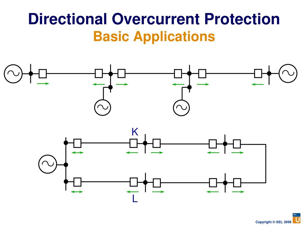 Directional Overcurrent Element - 0425