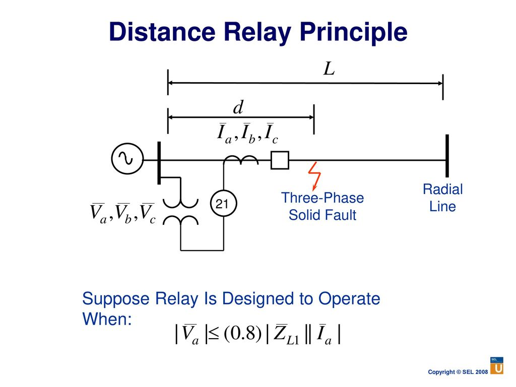 Power System Protection Fundamentals Ppt Download - Basic Principle Of Relay
