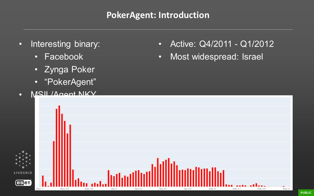 PokerAgent: Introduction