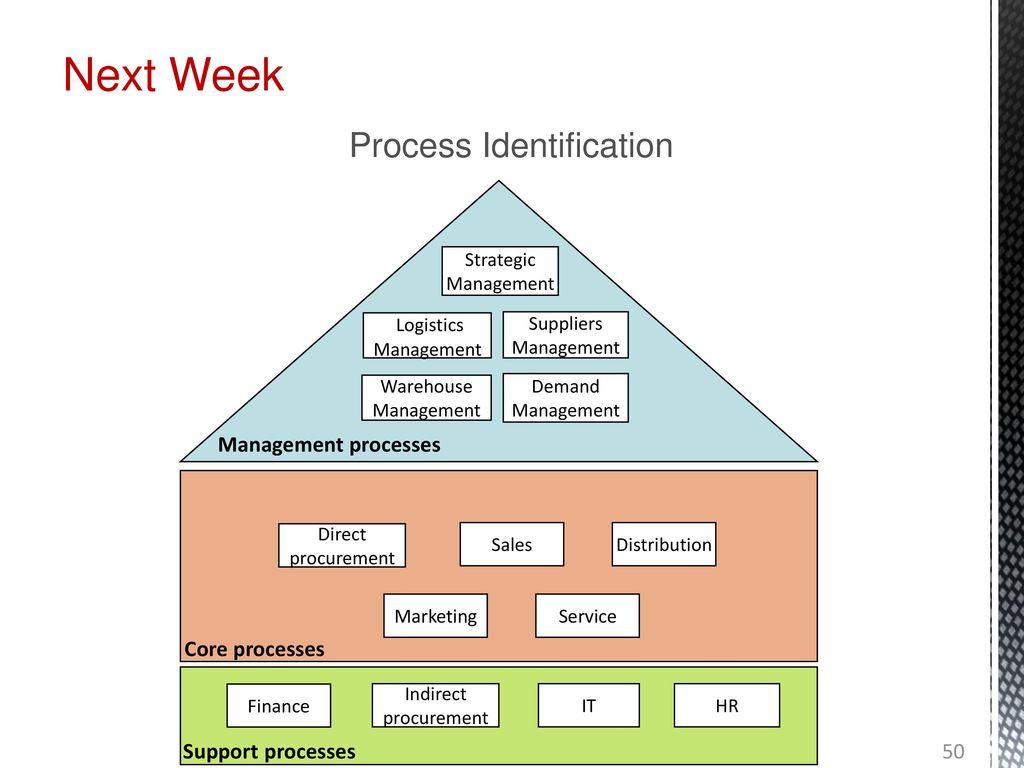 Mtat Business Process Management Lecture 1 Introduction