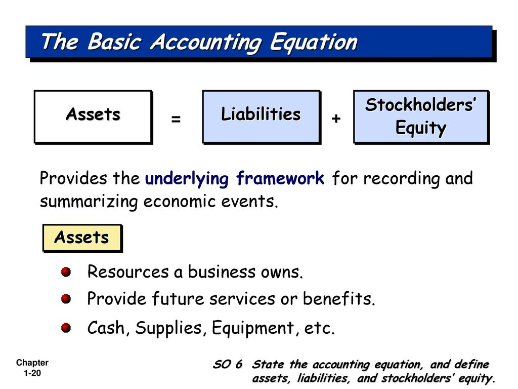 accounting equations Balance of payments accounting balance of payment: records a country™s international transactions current account: trade balance and income from abroad.