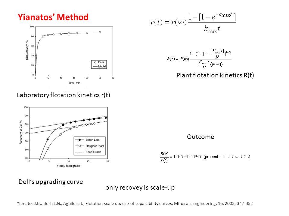 Yianatos' Method Plant flotation kinetics R(t)
