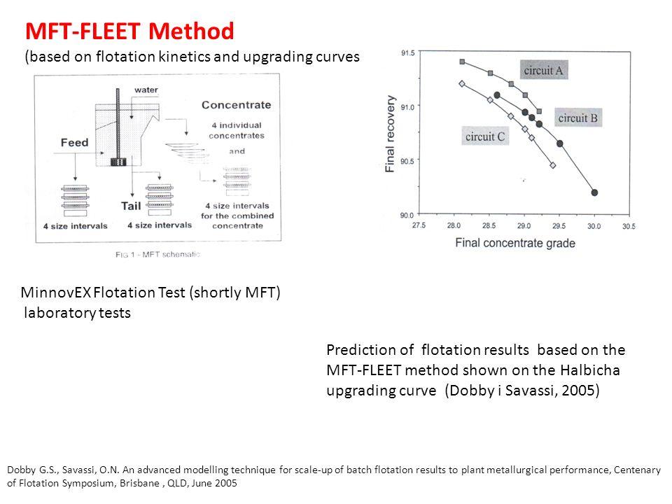 MFT-FLEET Method (based on flotation kinetics and upgrading curves