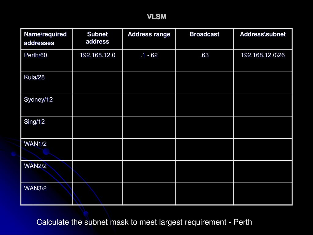 outboard wiring diagram calculate the subnet mask to meet largest requirement perth chemistry flow chart visio patchhtml visio for mac download chemical - Download Visio Mac