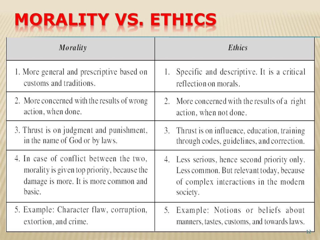 morality versus logic Ethics and the examined life  do you think that morality ultimately depends on god (that god is the author of the moral law)  what is the logic behind the .