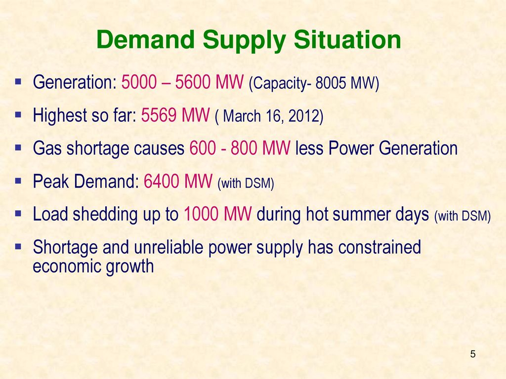 Power sector development ppt video online download 5 demand supply situation malvernweather Image collections