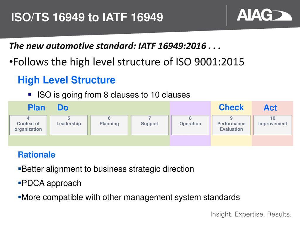 Iatf 16949 2016 Update And Automotive Qms Transition