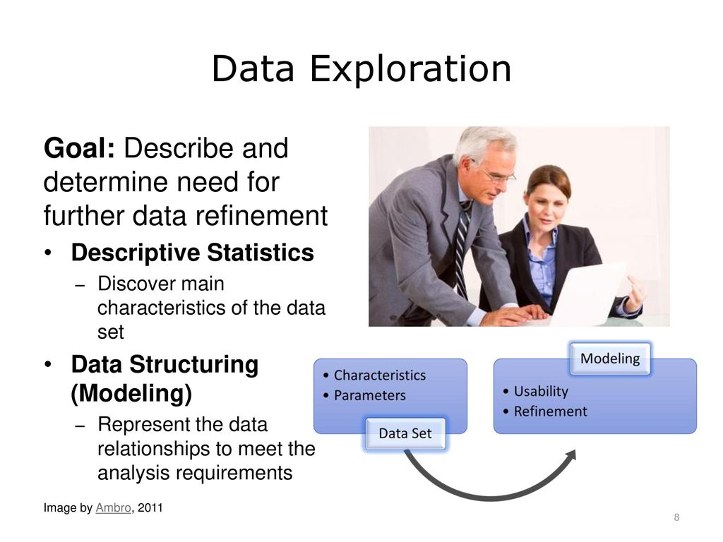 how to describe a data set in statistics