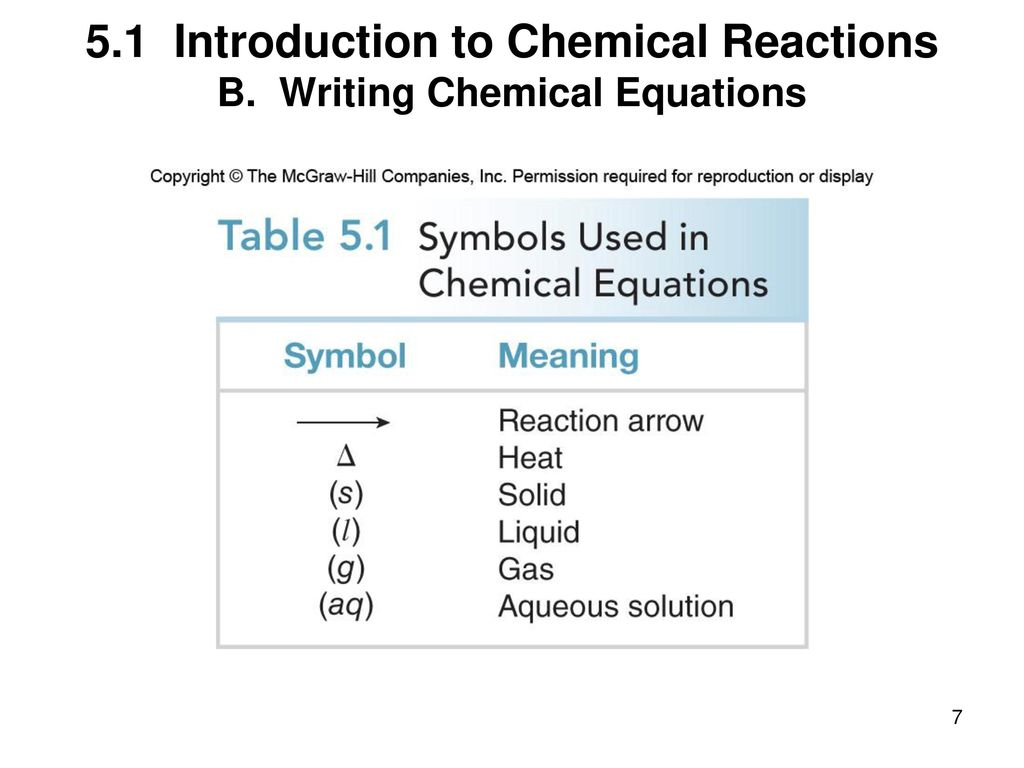 Chapter 5 lecture outline ppt download 7 51 introduction to chemical reactions b writing chemical equations biocorpaavc Choice Image