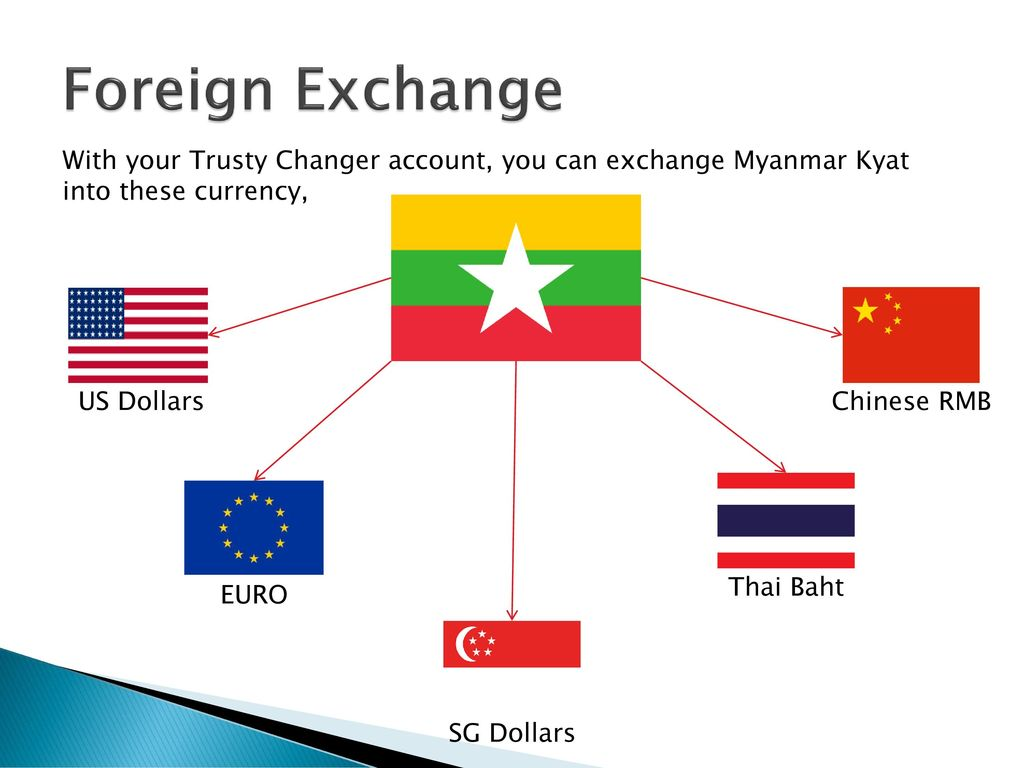 change rmb en euros