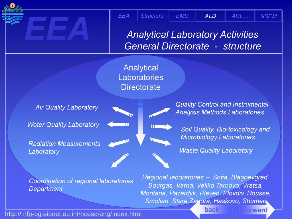 Water Quality Structures : Executive environment agency ppt video online download