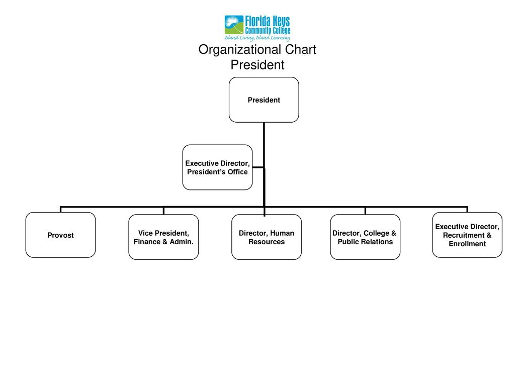 Organizational chart president president provost vice - Define executive office of the president ...