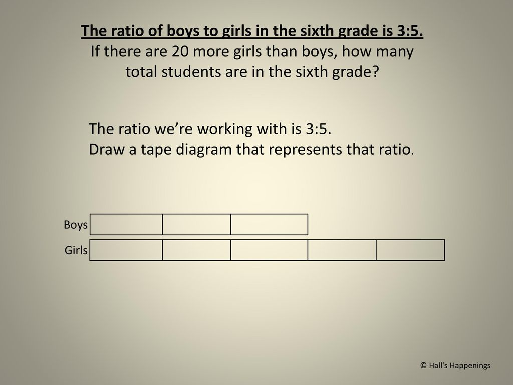 Using tape diagrams to solve ratio problems ppt download the ratio were working with is 35 ccuart Images
