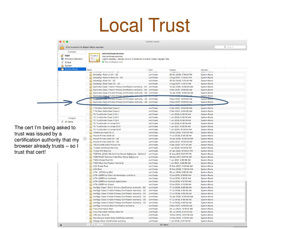 Local Trust The cert I'm being asked to trust was issued by a certification authority that my browser already trusts – so I trust that cert!