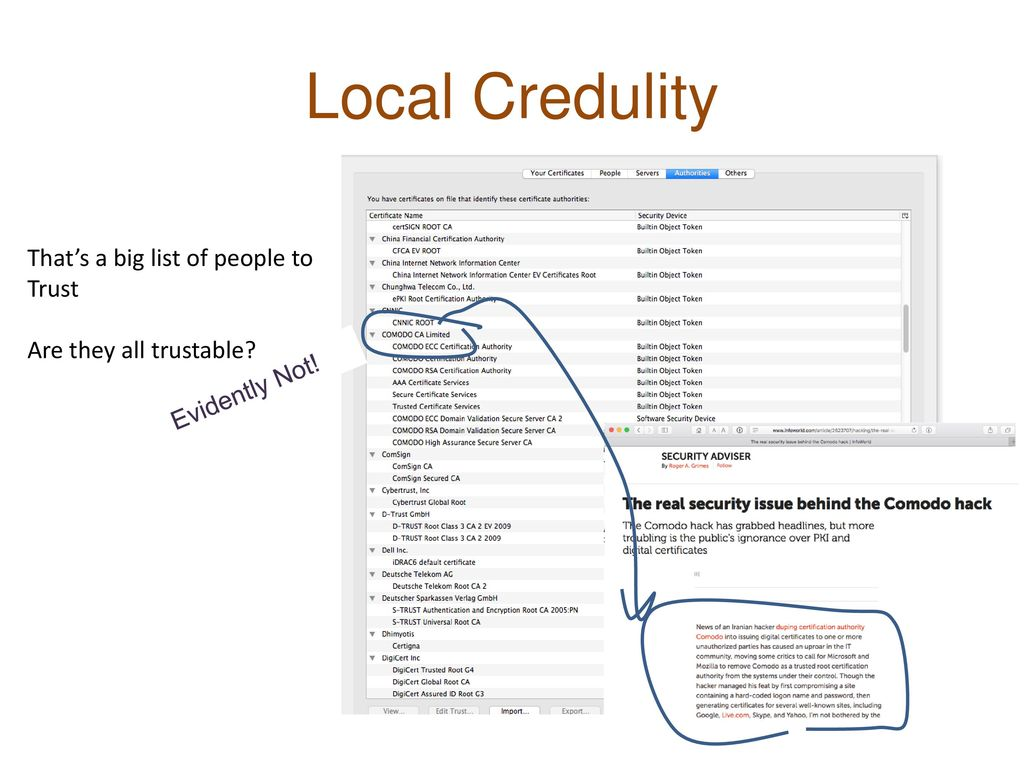 Local Credulity That's a big list of people to Trust