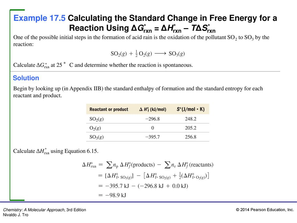 how to calculate standard free energy change