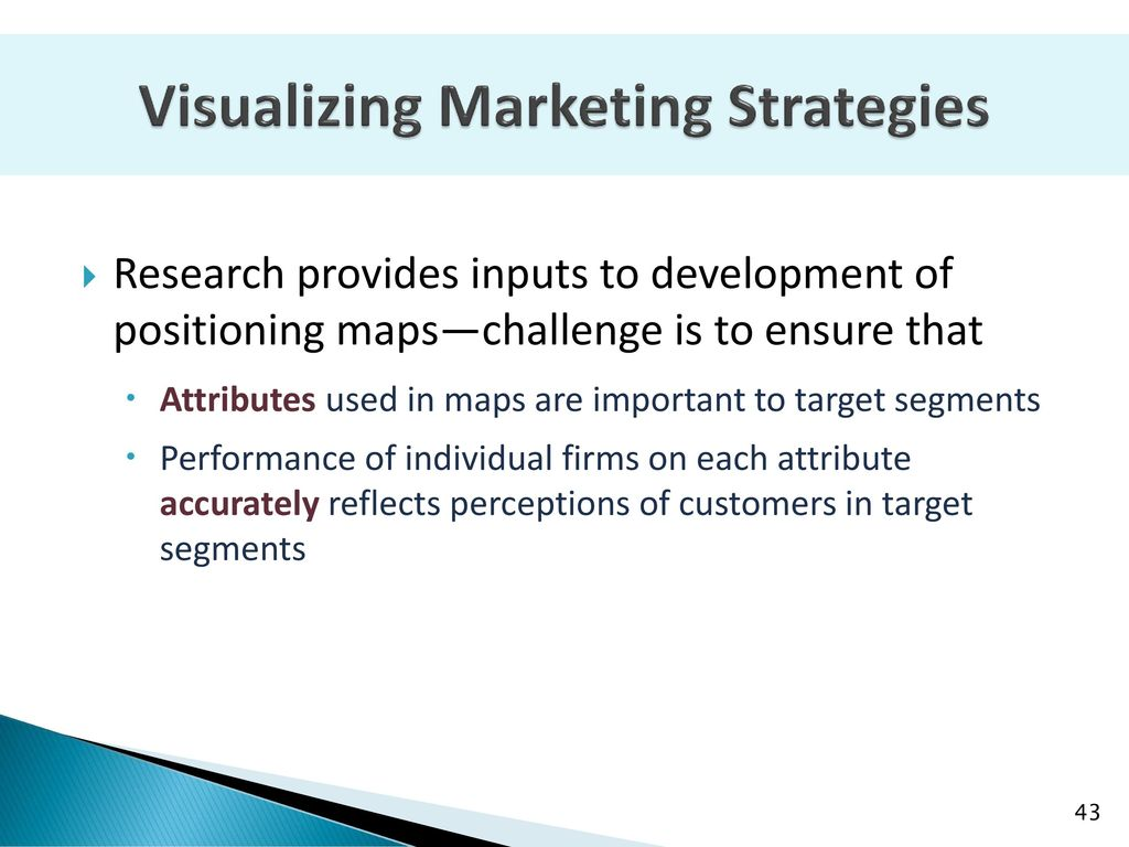 marketing management strategies used by chen one Chenone is a chain of fashion stores owned by chenab group based in  faisalabad, pakistan  by using this site, you agree to the terms of use and  privacy policy wikipedia® is a registered trademark of the wikimedia  foundation, inc,.