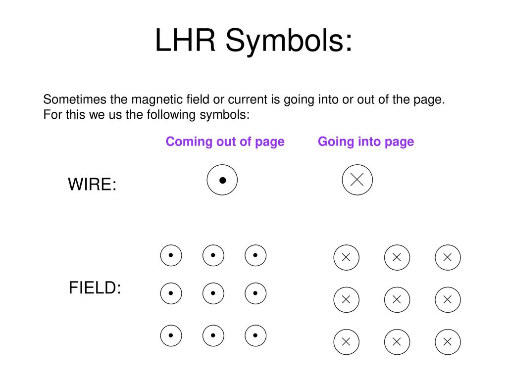 Magnetism ppt video online download lhr symbols wire field buycottarizona